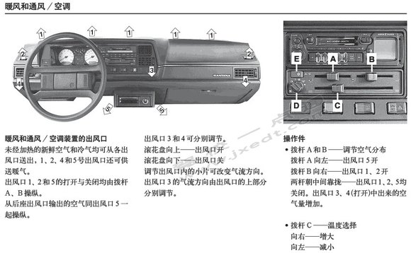 车驾驶操作顺序 1 桑塔纳 普桑 仪表 灯光 开关及操作图解高清图片
