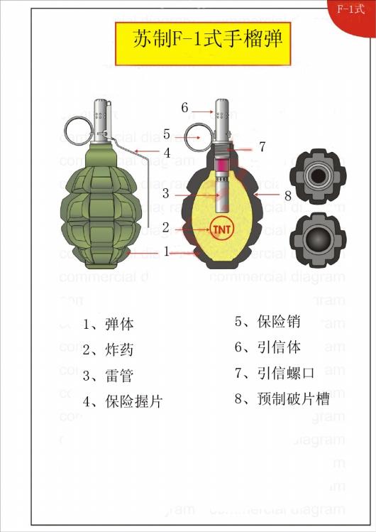 【军事】 131118有柄手榴弹与无柄手榴弹之争