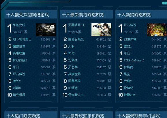 2014中国热门网游排行榜【网络游戏吧】_百度贴吧图片