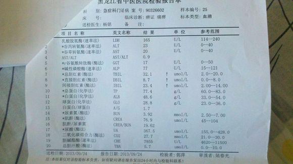抗核抗体1:320阴性