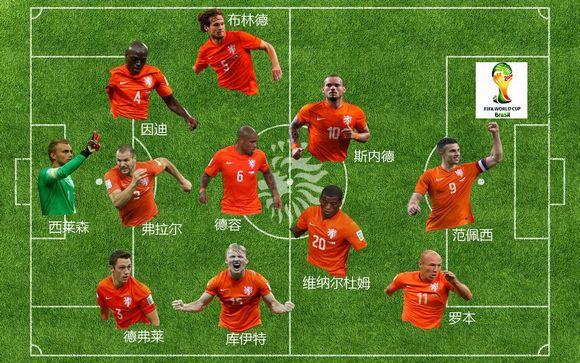 荷兰队内讧_荷兰队的主力阵容是什么?