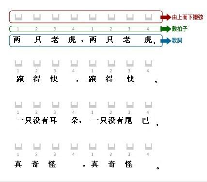 10.20】【小优】不懂乐理的进来!详细图片