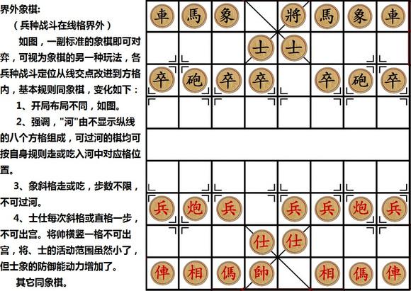 基本规则同象棋,变化如下图片