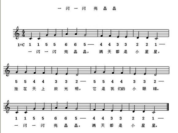 《一闪一闪亮晶晶》和字母歌的旋律是一样的 (abc)