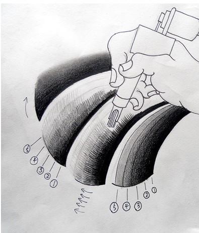 《传统刺青攻略》如何刺板雾【景洪纹身吧】_百度贴吧图片
