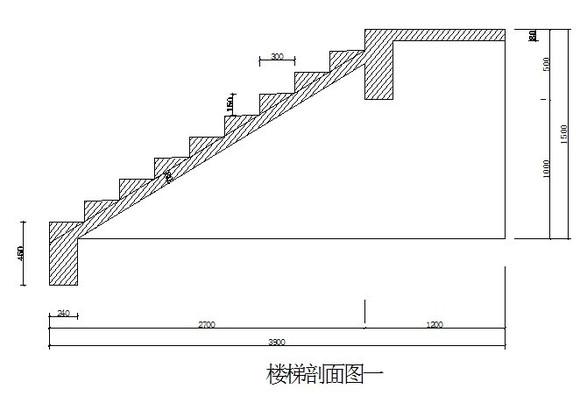 正文:楼梯踏步的高与宽构成的直角三角形,与楼梯底板和其水平投影所图片