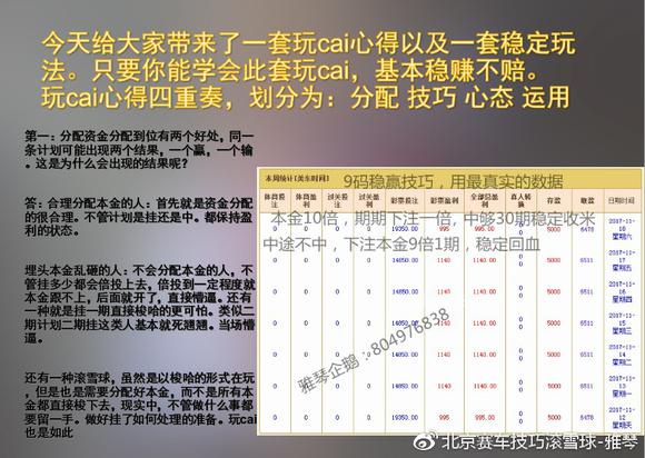 北京赛车幸运飞艇冠亚和值公式5码走势7码8码滚雪球技巧秘密分享