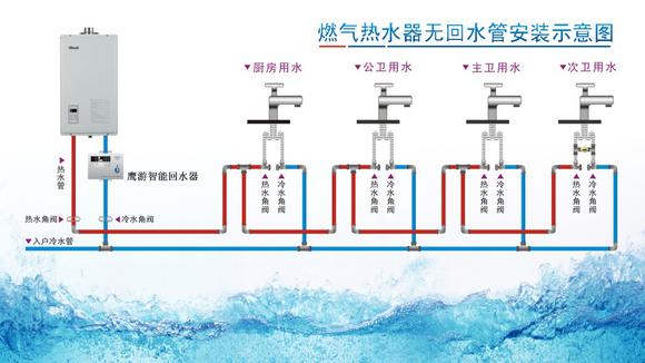 热水器好伴侣智能家用热水回水器全国招商,热水即开即来无需等待图片