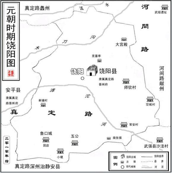【湖城夜话】饶阳县文史图系列(转载)图片