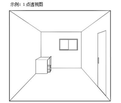 基本透视画法与透视尺,画漫画中的房子很有用的图片