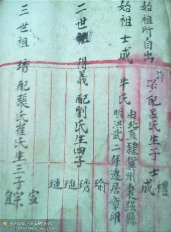 山东莱芜钢城区陈家庄王氏家谱(相公庄王)图片