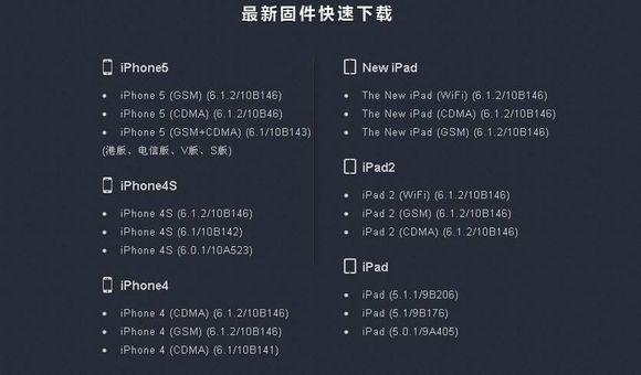 4sa1387固件下载_【官方固件】 ios全官方固件下载【iphone4s俱乐部吧