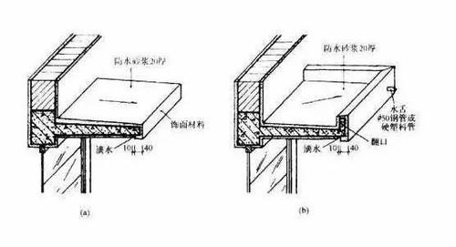阳台挑板式结构图片