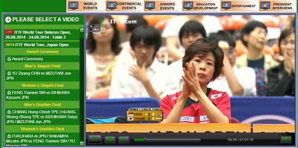 为了更好的观赛,我们可以收看ittf 关于重点赛事的转播方法如下: http