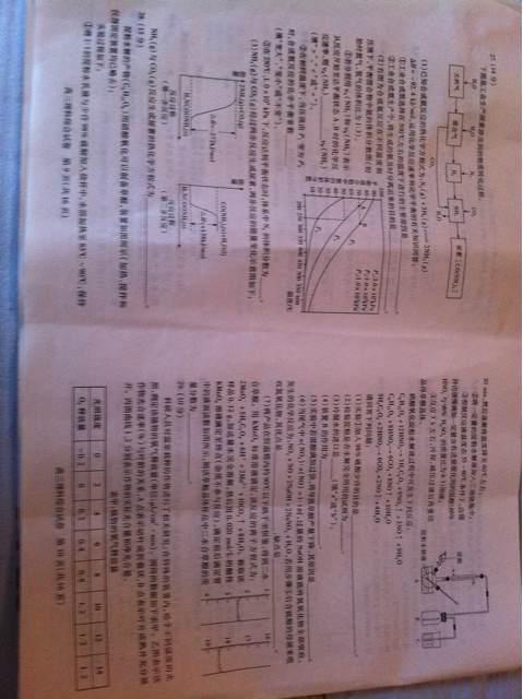 武汉2013高中毕业生五月模拟学习(武汉五月供题一)高中几考试试题到一般点钟图片