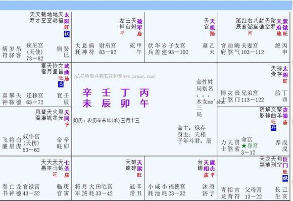 紫微斗数福德宫 – 紫微麥 | ziwei.my