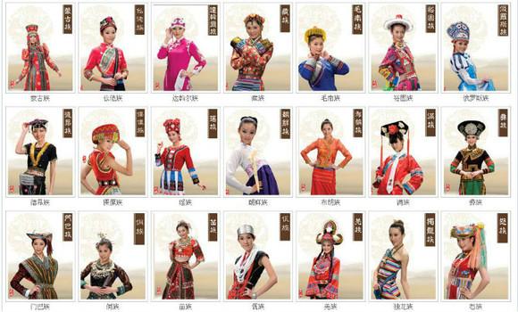 中国五十六个民族分布风俗习惯禁忌你知道多少