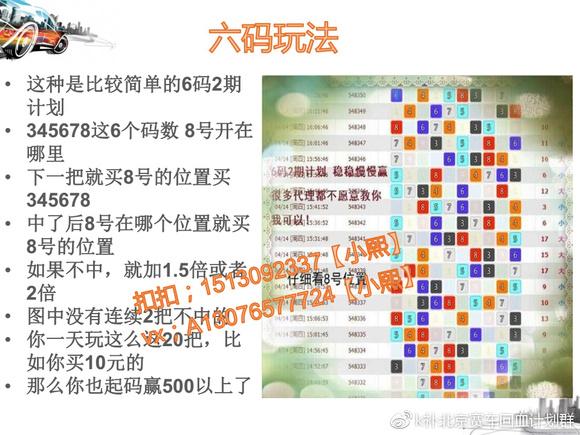 北京赛车七码玩法_北京赛车pk10-7码8码滚雪球选号技巧与规律个人实战经历分享