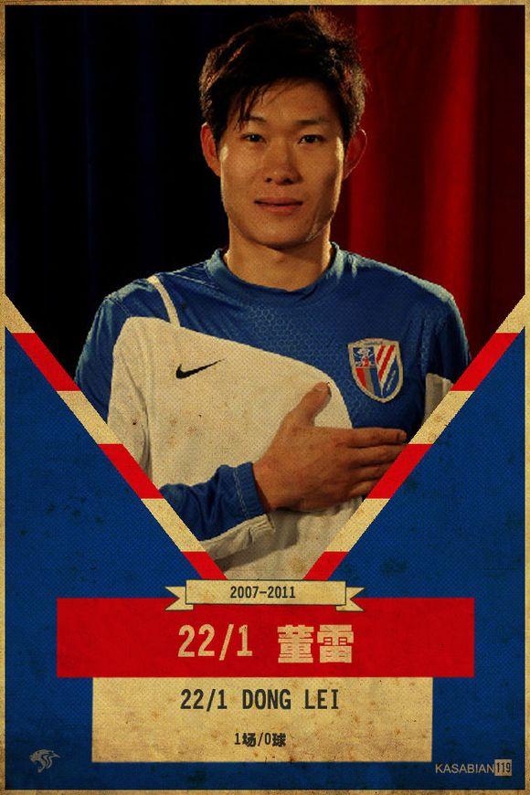 董雷(1982年8月6日-),北京人,是中国职业足球守门员.