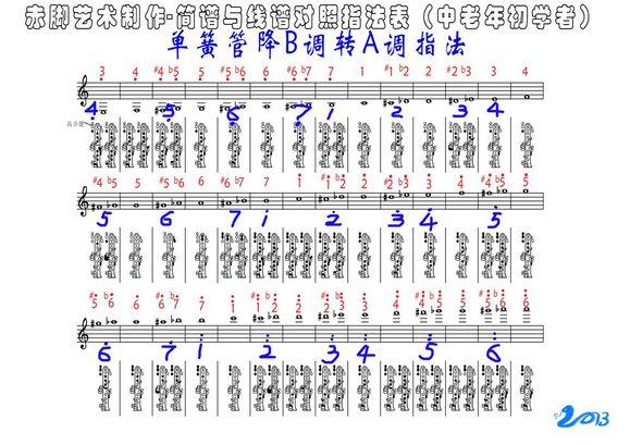指法表单簧管转调大全(线简谱对照)图片