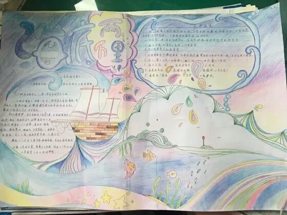 谁能画一张海底两万里的手抄报
