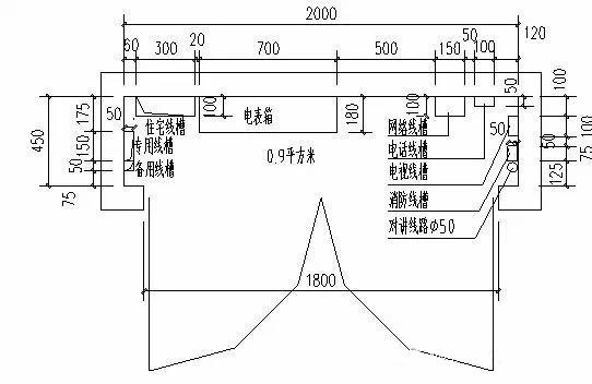 弱电井 强电井的最少尺寸是什么_强电井和弱电井尺寸_弱电井尺寸