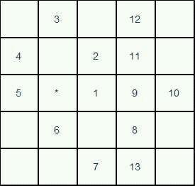 怎么下赢五子棋图片