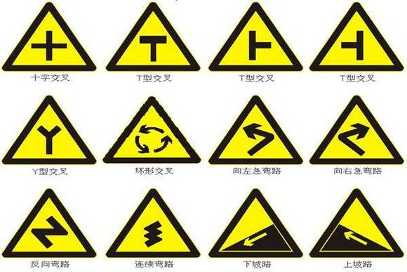 道路上哪些标志是警告标志牌?图片
