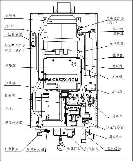 家用燃气快速热水器构造及各部件名称图片