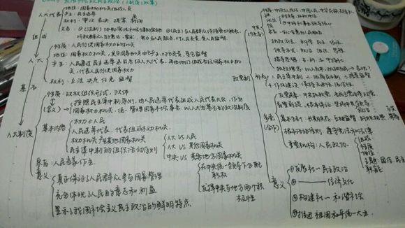 现在开始吧明天写完这个高中还有历史的v高中三第一课总述黎城笔记图片