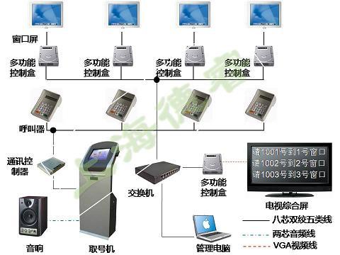 林业分布多媒体沙盘模型-北京模型公司|模型公司|沙盘图片