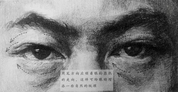 男人眼睛素描