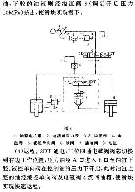 液压折弯机控制电路图分享展示图片