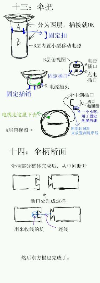 【设计图】千机伞的制作说明图片