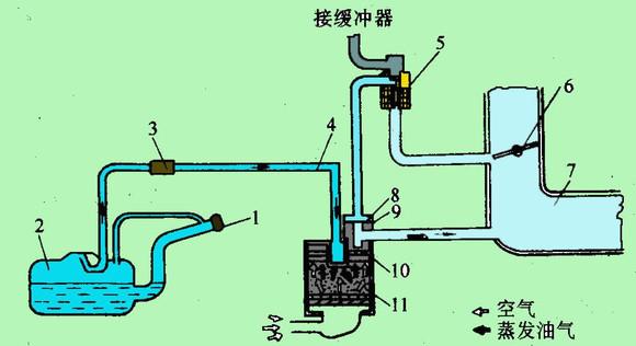碳罐电磁阀控制电压分享展示图片
