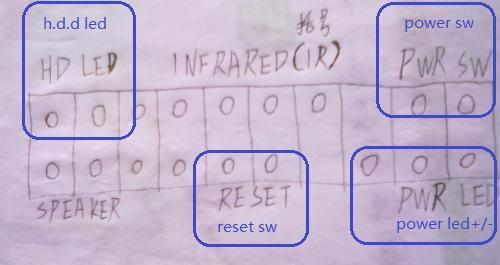 这是标准跳线接法 非标准的主板说明书上有 希望对你有帮助图片