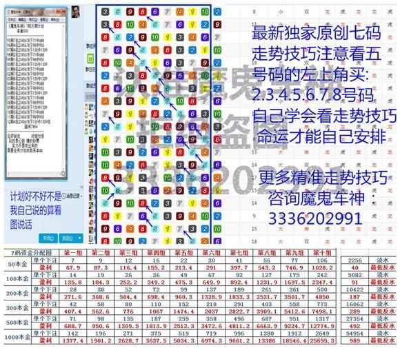 北京赛车七码玩法_揭秘北京赛车走势玩法规律公式技巧