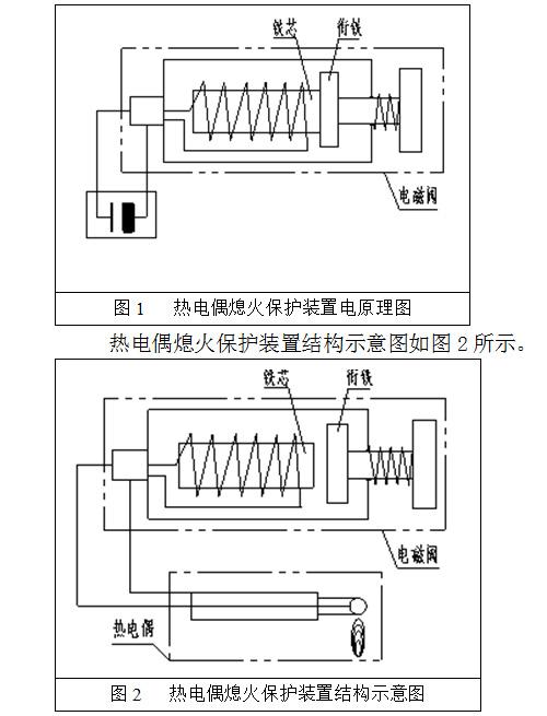气路电磁阀线圈原理图分享展示图片