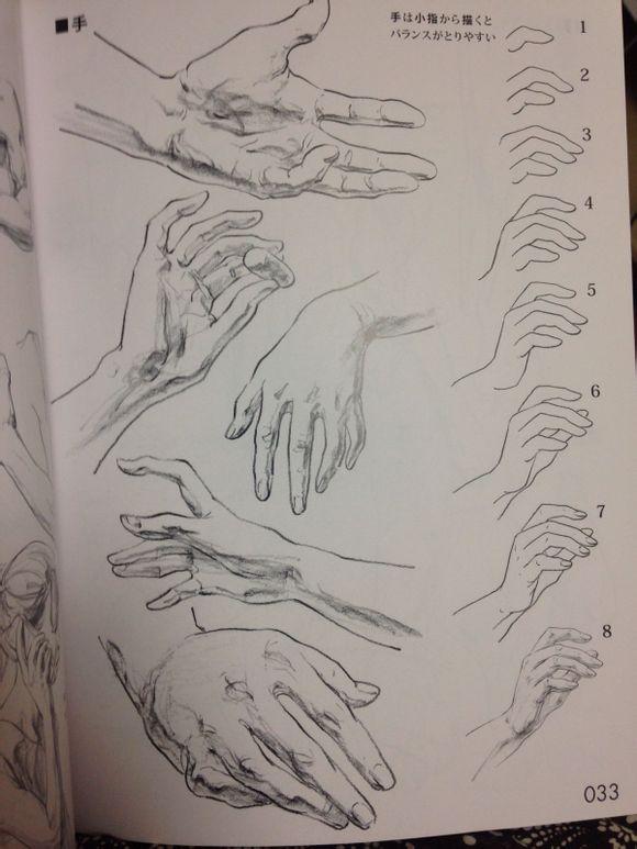 【要求】写生 画自己的手 脚 不能画照片 右手的话左手照镜子就是右手图片