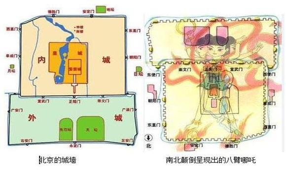 """为什么把刘伯温修建的北京城叫做""""八臂哪吒城""""?图片"""