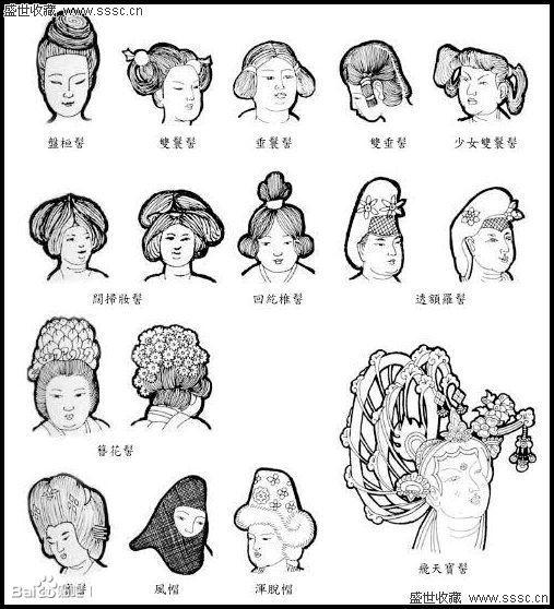 古人发型都有什么名称图片
