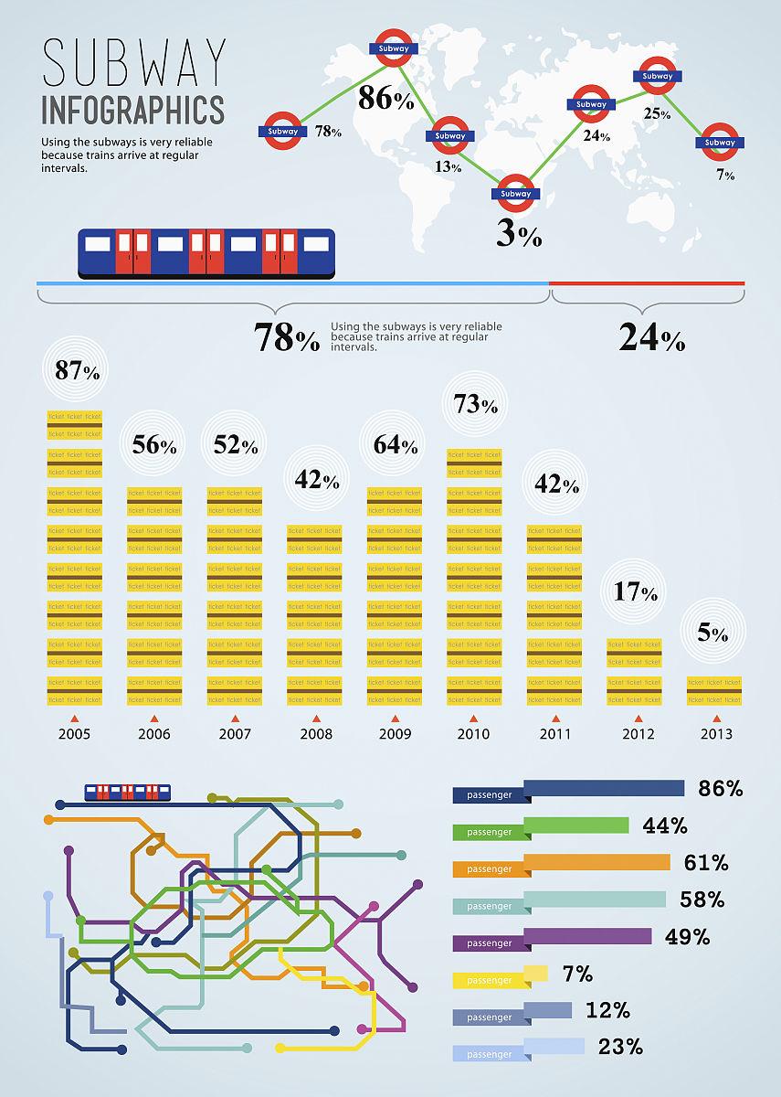 地铁信息图形说明图片