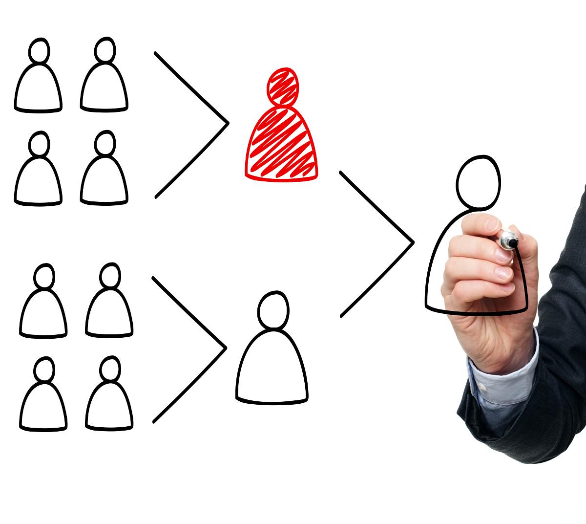 作用_业务人员说明团队领导者的关键作用
