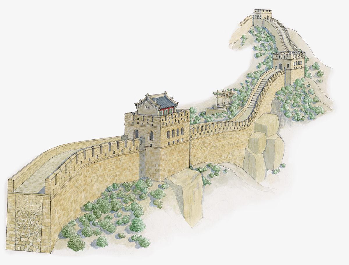 长城中国公元前第五世纪和第十六世纪之间建造的说明部分图片