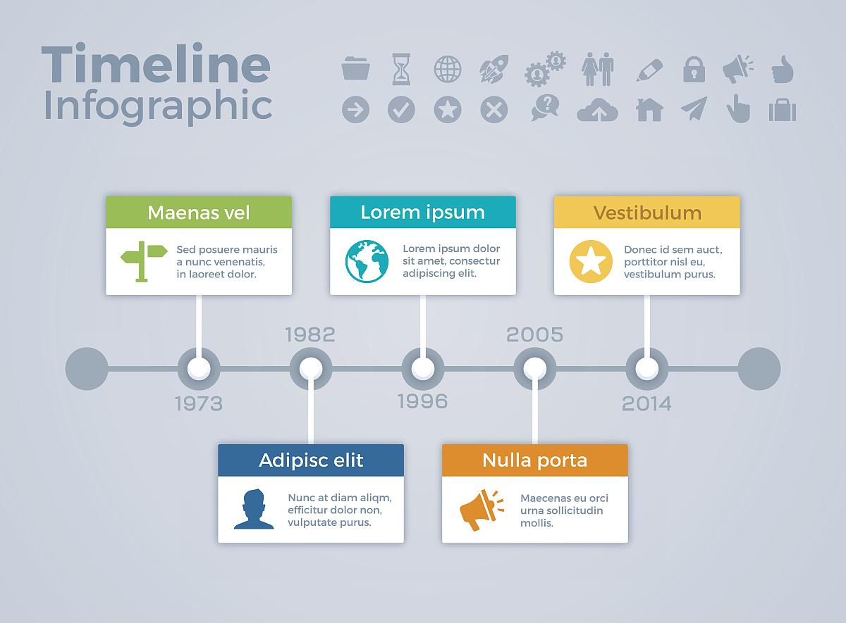 时间轴图表的概念图片