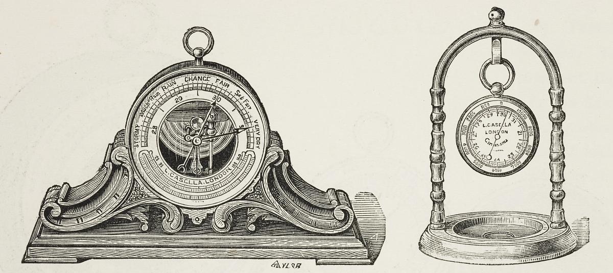 与干barometer画报目录和立场,从surveying descriptive of,哲学,数学图片