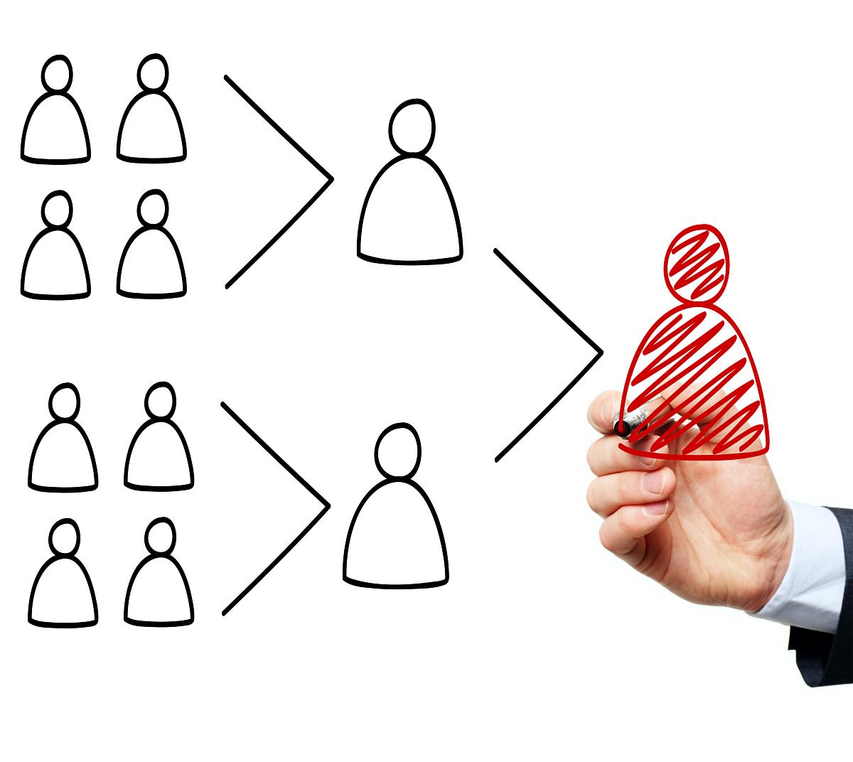 作用_业务人员说明经理的关键作用
