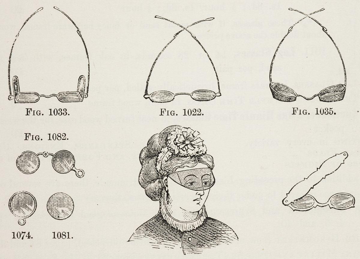 眼镜和单片眼镜,从说明和调查,描述性编目的哲学,数学,光学,照相,和标图片