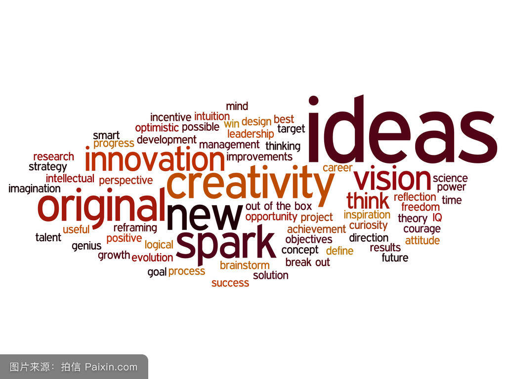 http://img.znds.com/uploads/new/160826/27-160R61422064A.png_creative new ideas or brainstorming