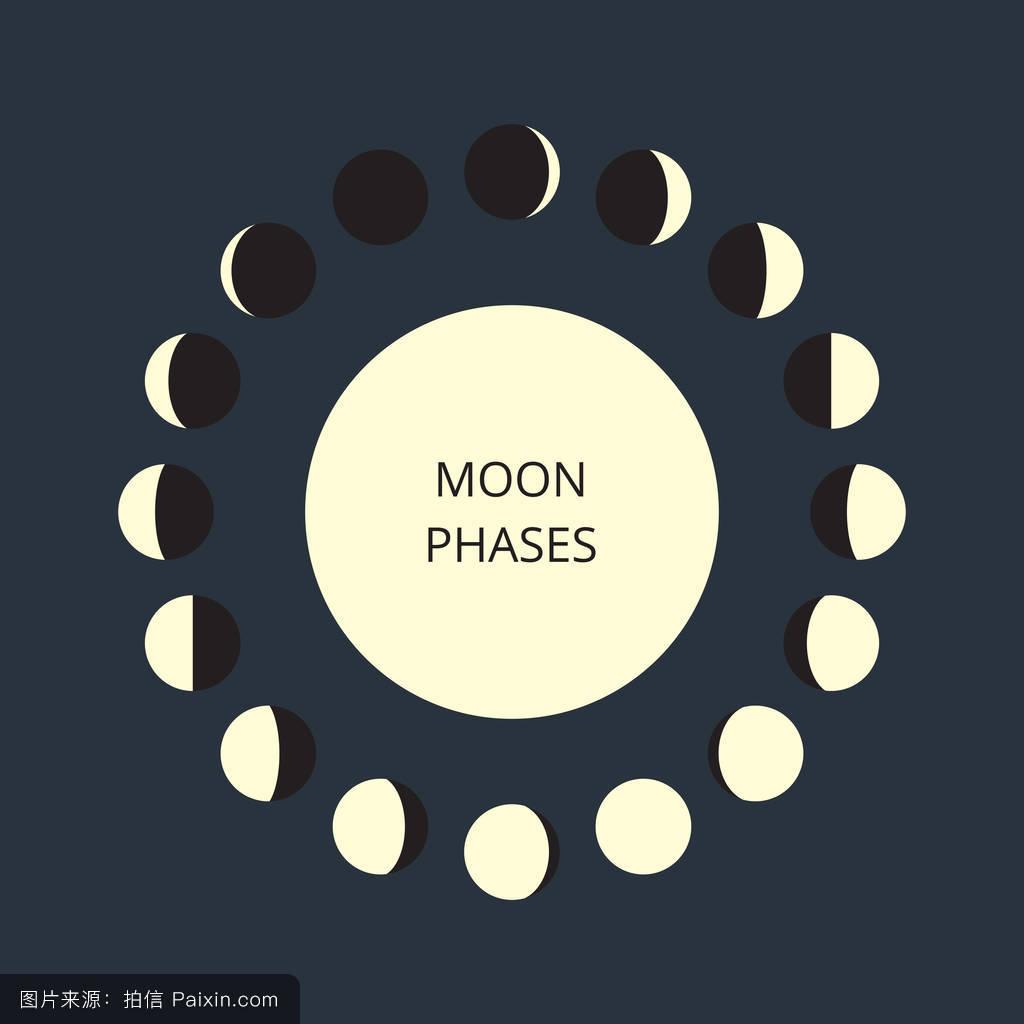 月亮是什么形状的图片
